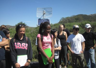 Students from a class stand by a solar panel and small radio transmitter dish, listening to a lecture